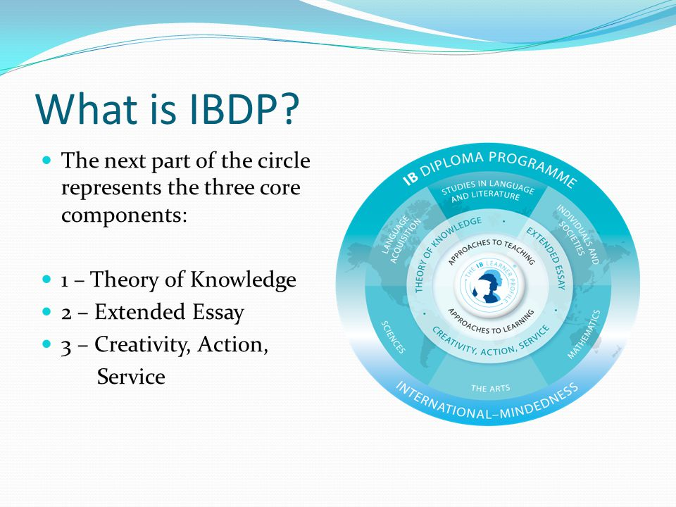 What is IBDP The next part of the circle represents the three core components: 1 – Theory of Knowledge.