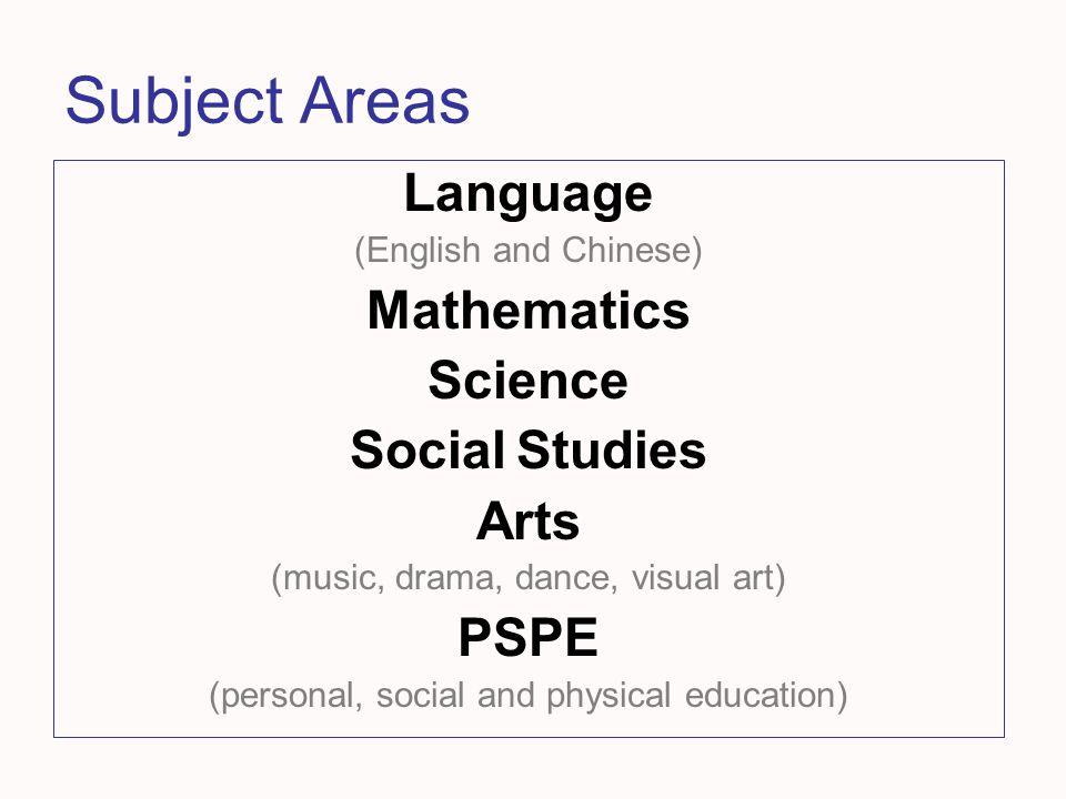 Subject Areas Language Mathematics Science Social Studies Arts PSPE