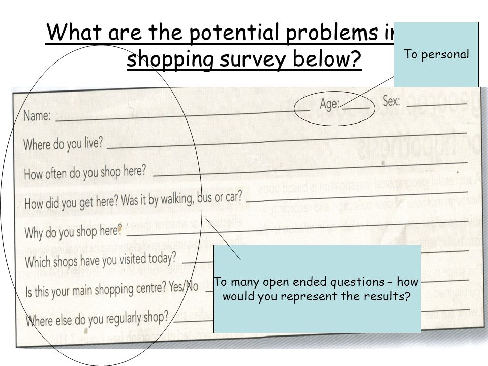 What are the potential problems in the shopping survey below