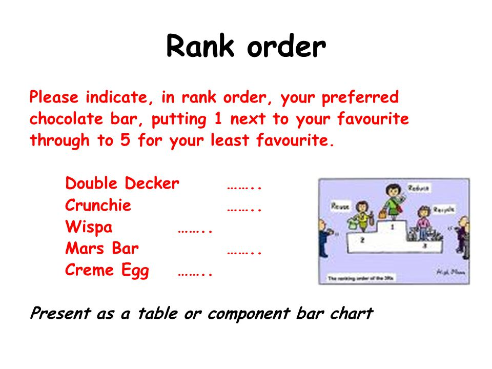 Rank order Please indicate, in rank order, your preferred