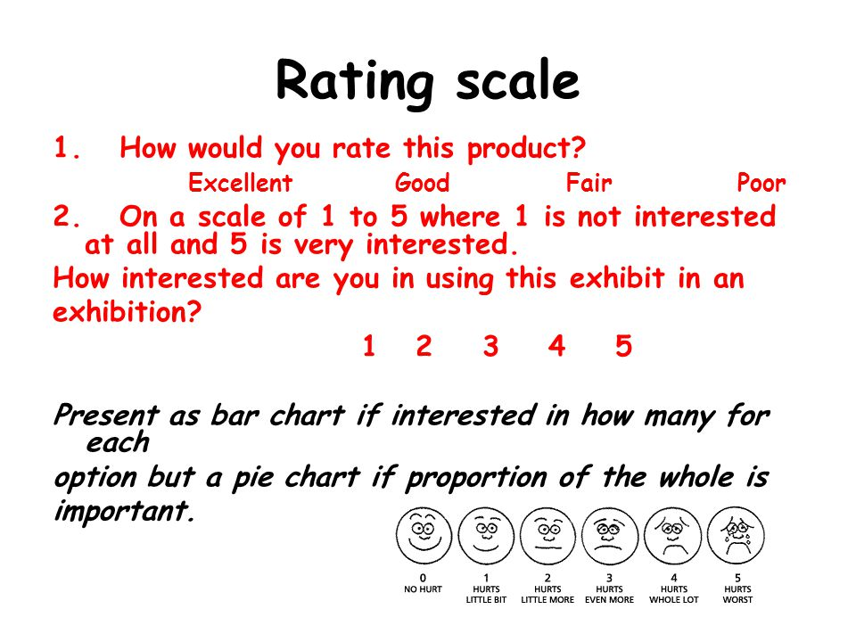 Rating scale 1. How would you rate this product