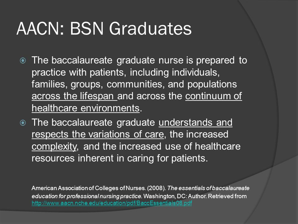 AACN: BSN Graduates