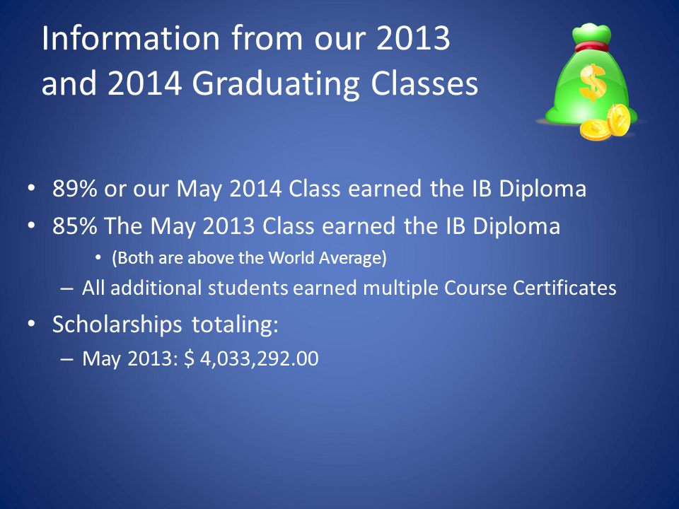 Information from our 2013 and 2014 Graduating Classes