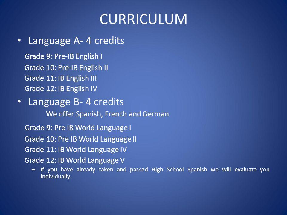 CURRICULUM Language A- 4 credits Grade 9: Pre-IB English I
