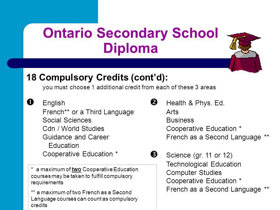 Ontario Secondary School Diploma