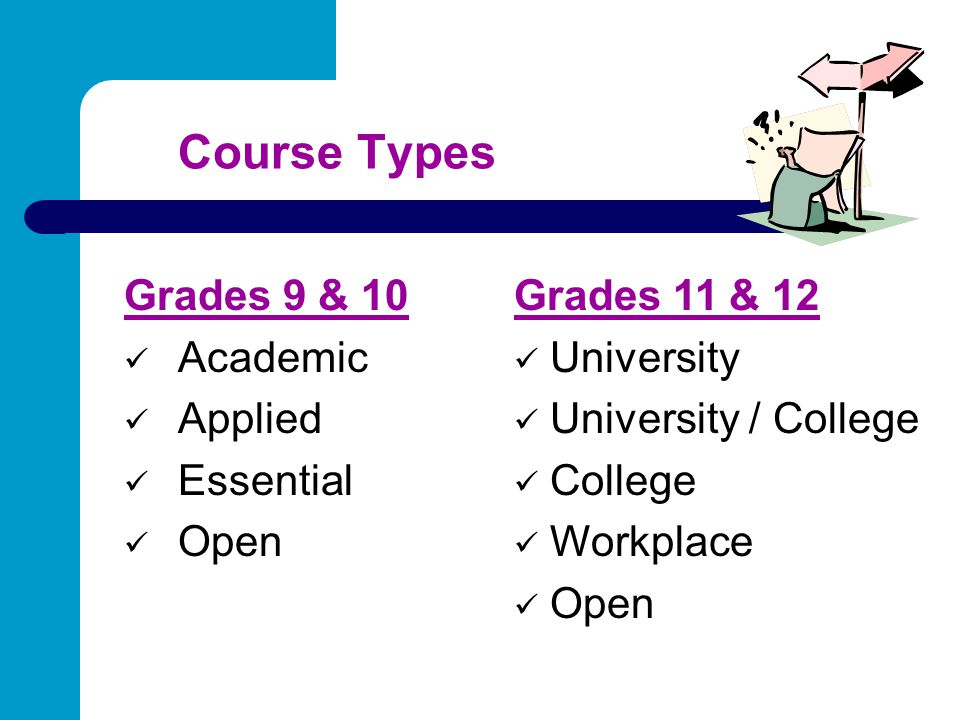 Course Types Grades 9 & 10 Academic Applied Essential Open