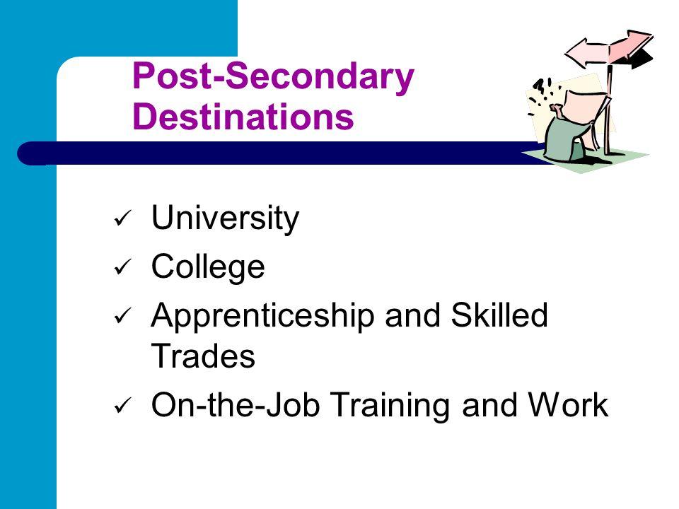 Post-Secondary Destinations