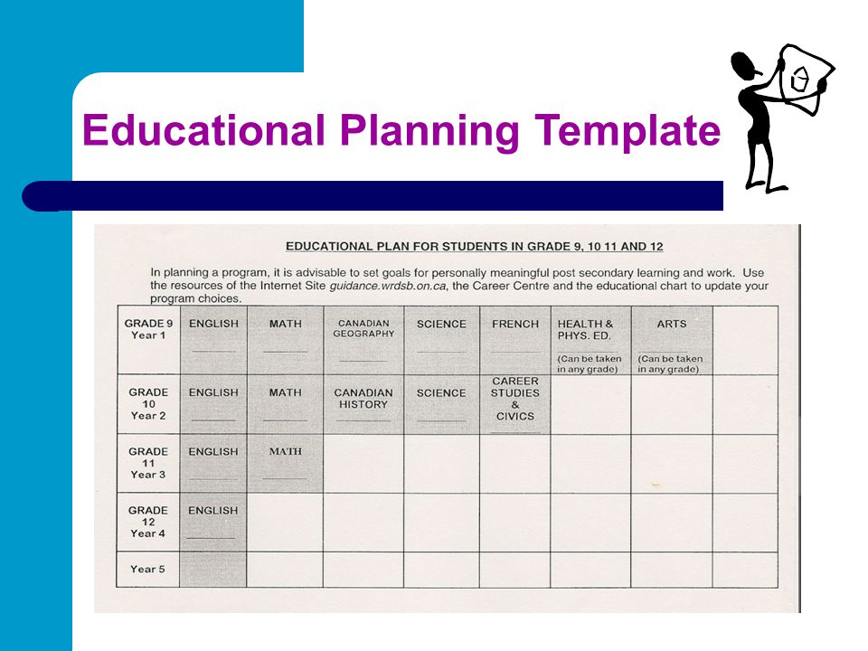 Educational Planning Template