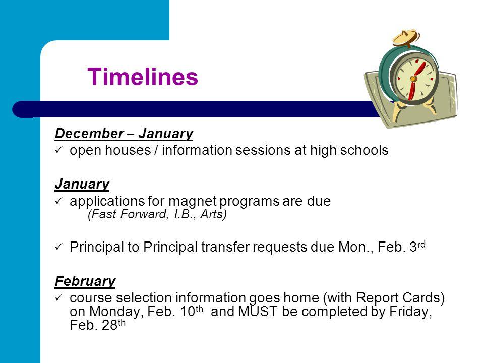 Timelines December – January