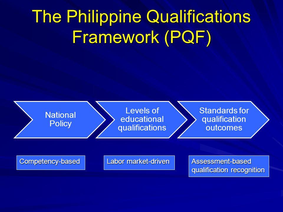 The Philippine Qualifications Framework (PQF)
