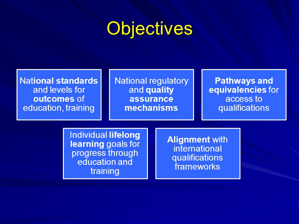Objectives National standards and levels for outcomes of education, training. National regulatory and quality assurance mechanisms.