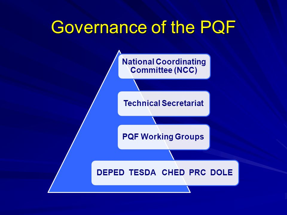 Governance of the PQF National Coordinating Committee (NCC)