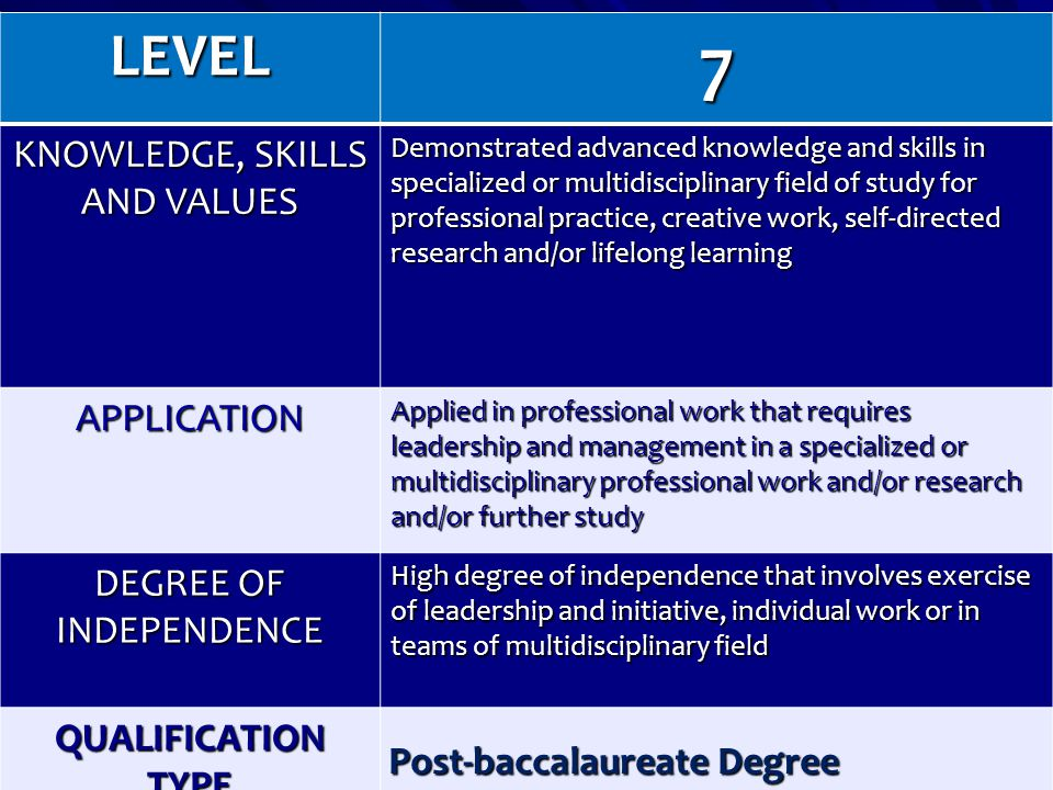 7 LEVEL KNOWLEDGE, SKILLS AND VALUES APPLICATION