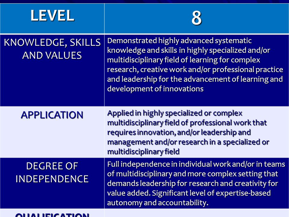 8 LEVEL KNOWLEDGE, SKILLS AND VALUES APPLICATION