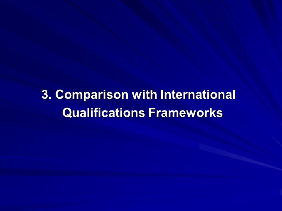 3. Comparison with International