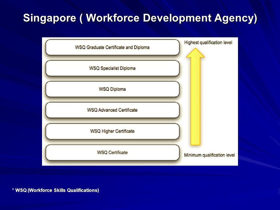 Singapore ( Workforce Development Agency)