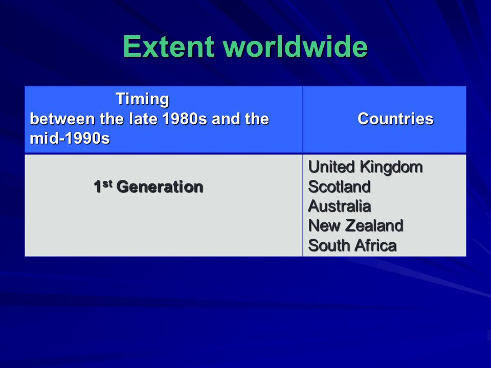 Extent worldwide Timing between the late 1980s and the mid-1990s