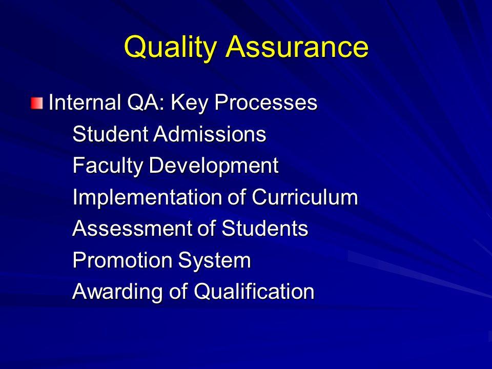 Quality Assurance Internal QA: Key Processes Student Admissions