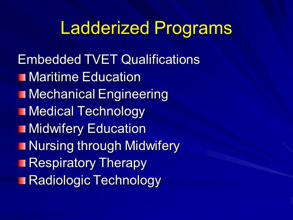 Ladderized Programs Embedded TVET Qualifications Maritime Education