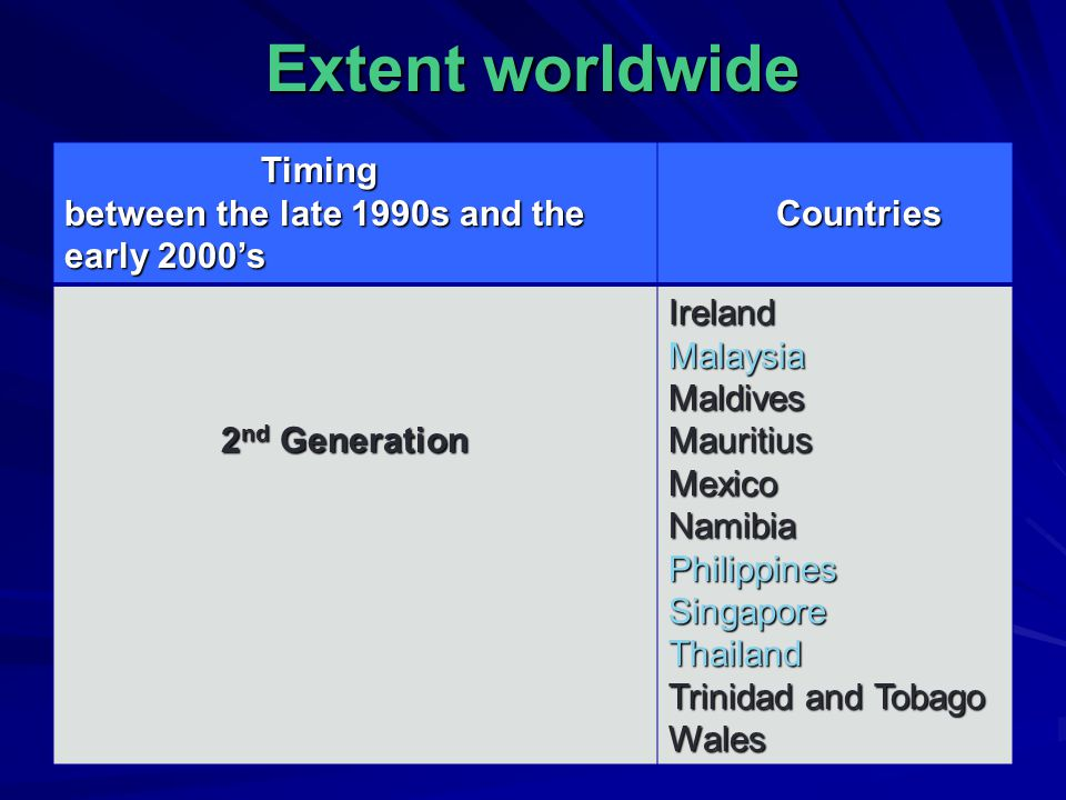 Extent worldwide Timing between the late 1990s and the early 2000's