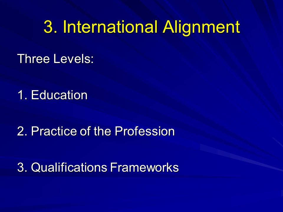 3. International Alignment