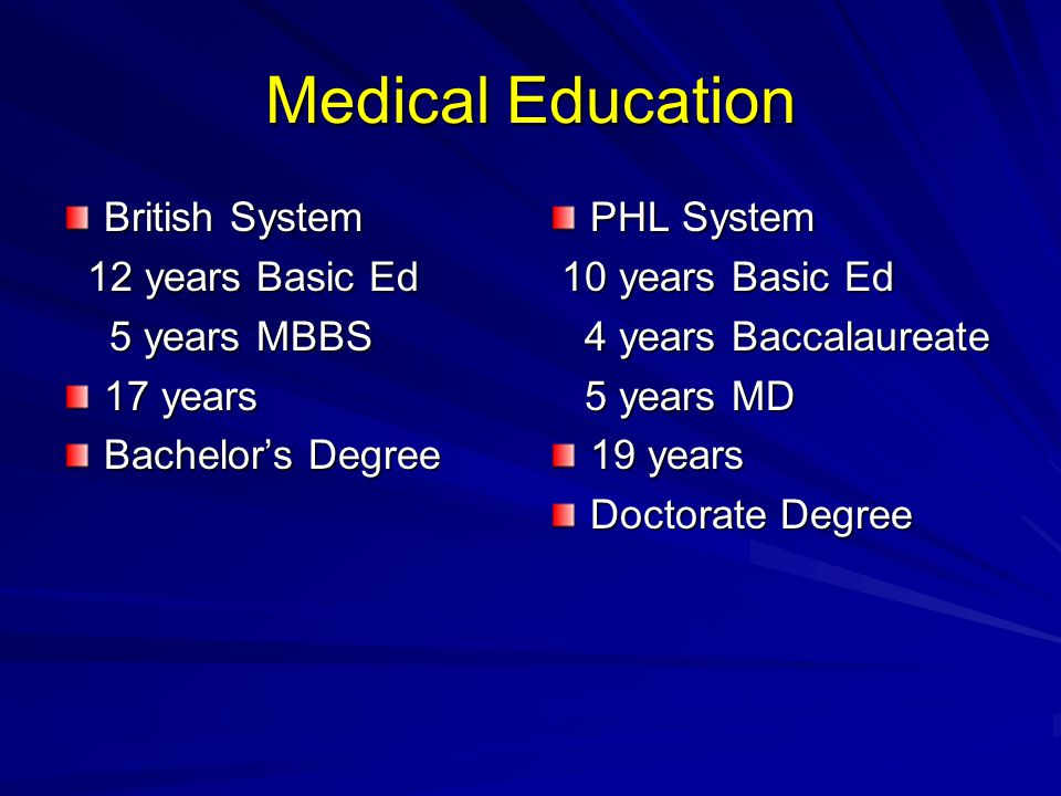 Medical Education British System 12 years Basic Ed 5 years MBBS