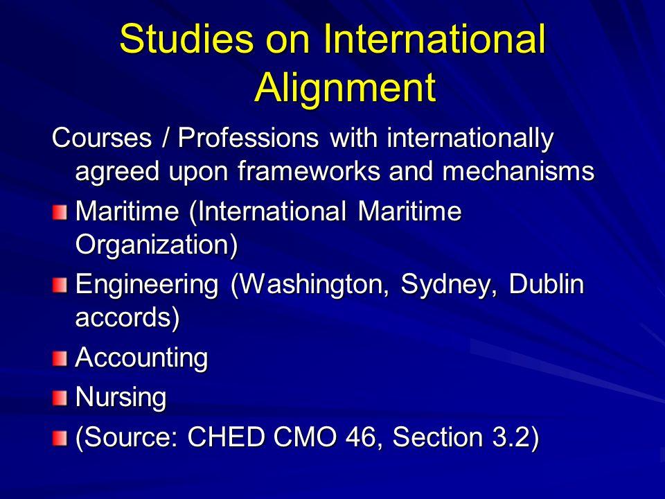 Studies on International Alignment