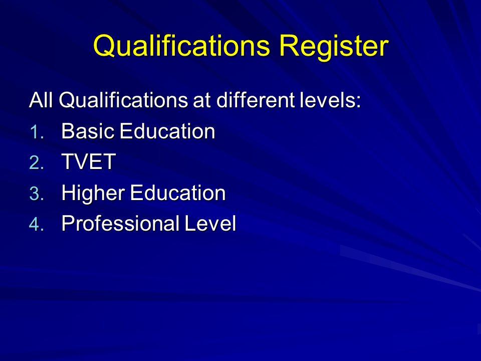 Qualifications Register