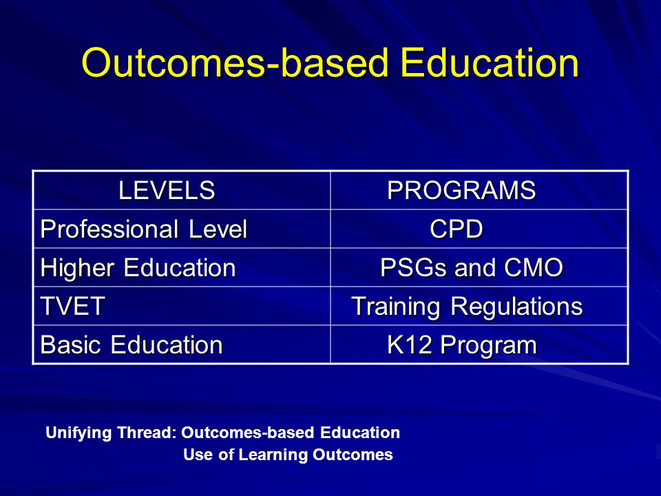 Outcomes-based Education