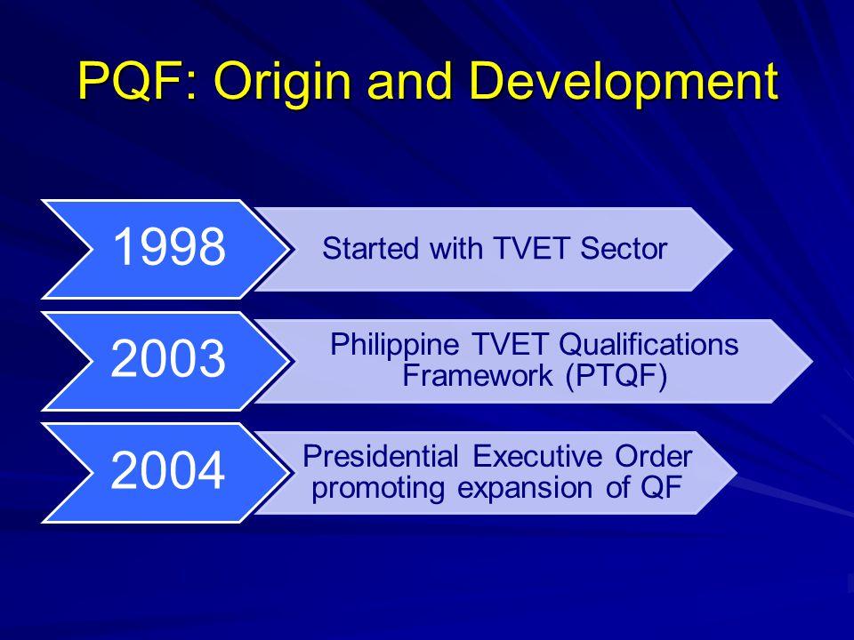 PQF: Origin and Development