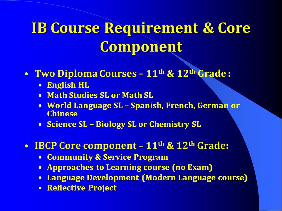 IB Course Requirement & Core Component