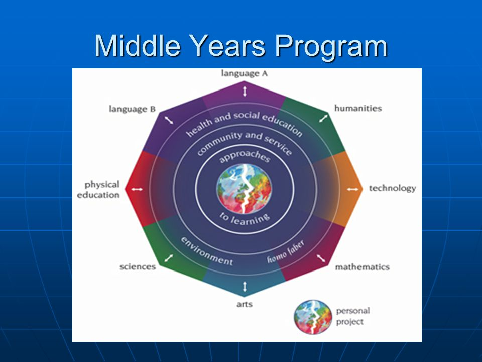 Middle Years Program