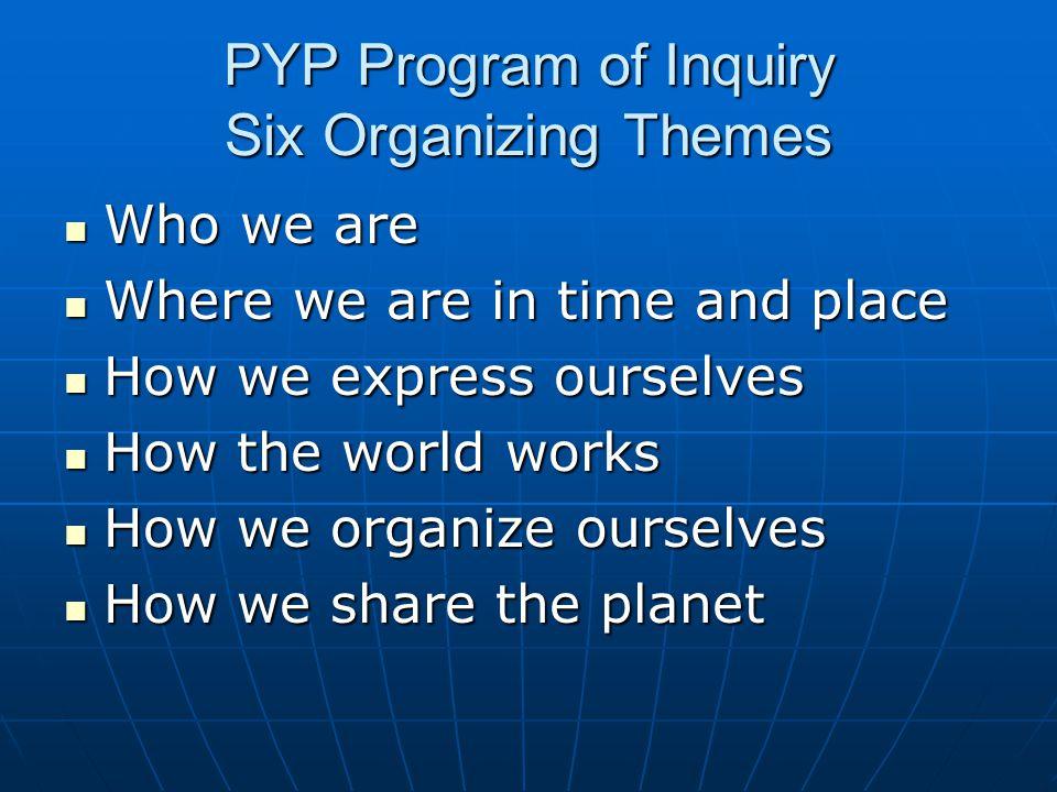 PYP Program of Inquiry Six Organizing Themes