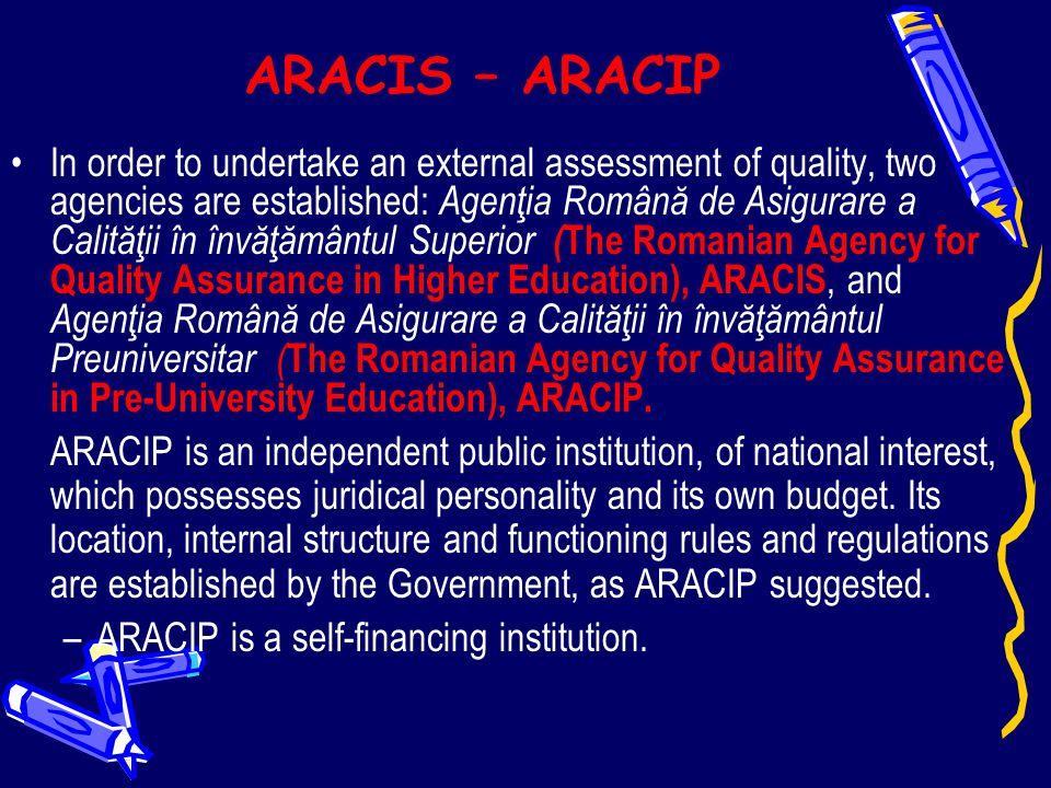 ARACIS – ARACIP