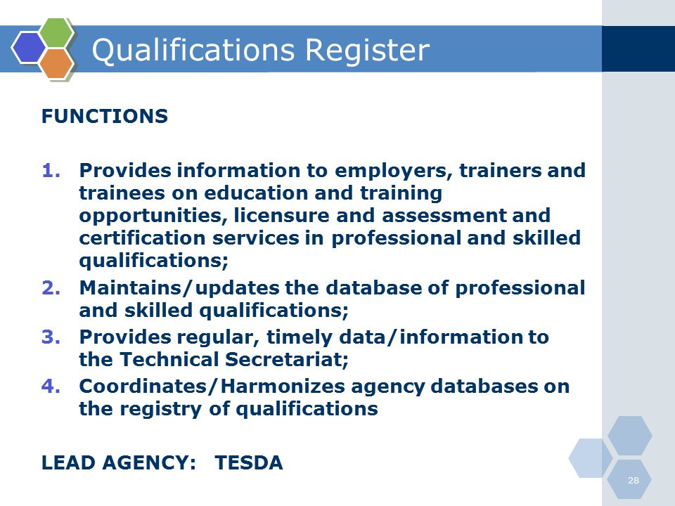 Qualifications Register