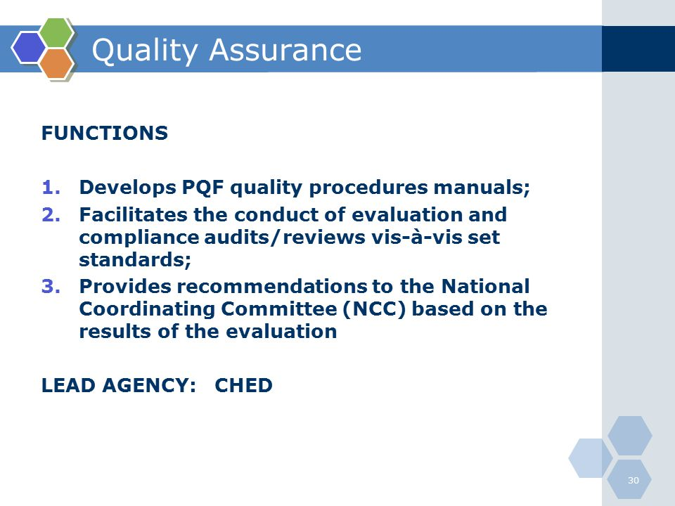 Quality Assurance FUNCTIONS Develops PQF quality procedures manuals;