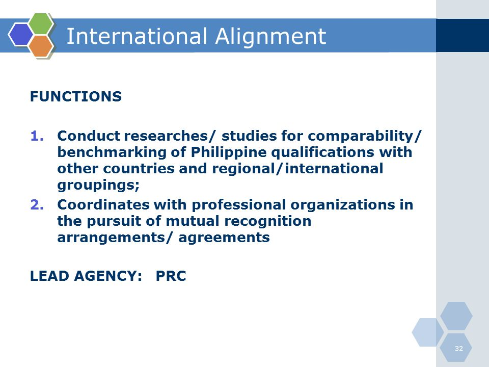 International Alignment