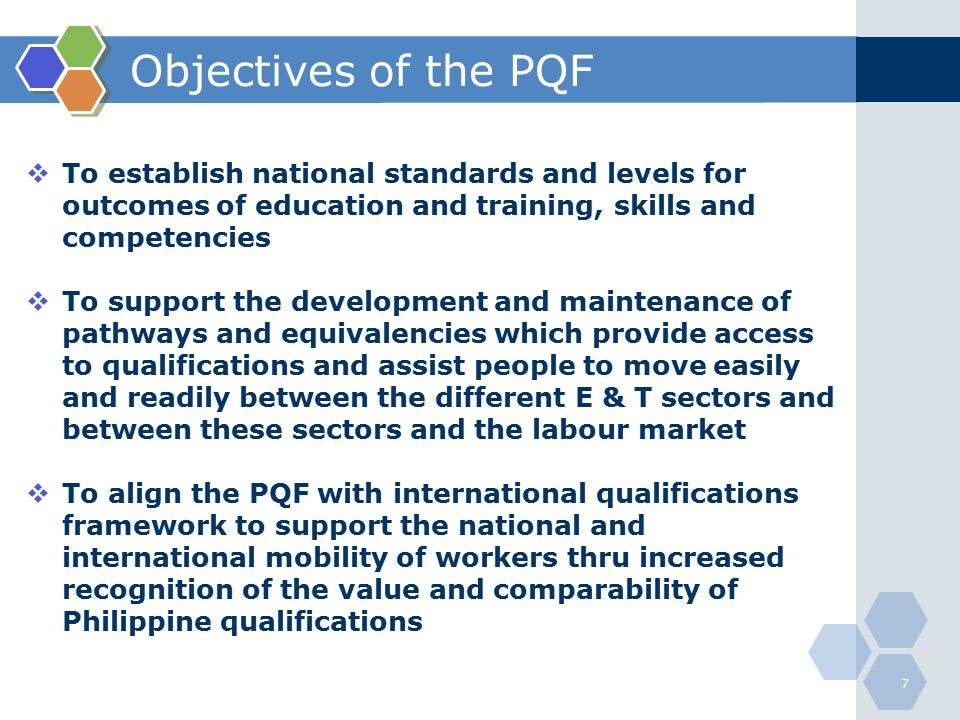 Objectives of the PQF To establish national standards and levels for outcomes of education and training, skills and competencies.