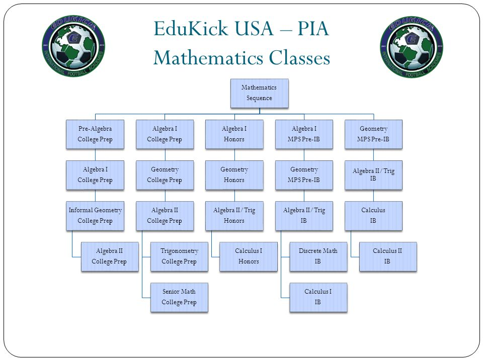EduKick USA – PIA Mathematics Classes