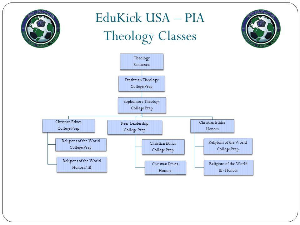 EduKick USA – PIA Theology Classes