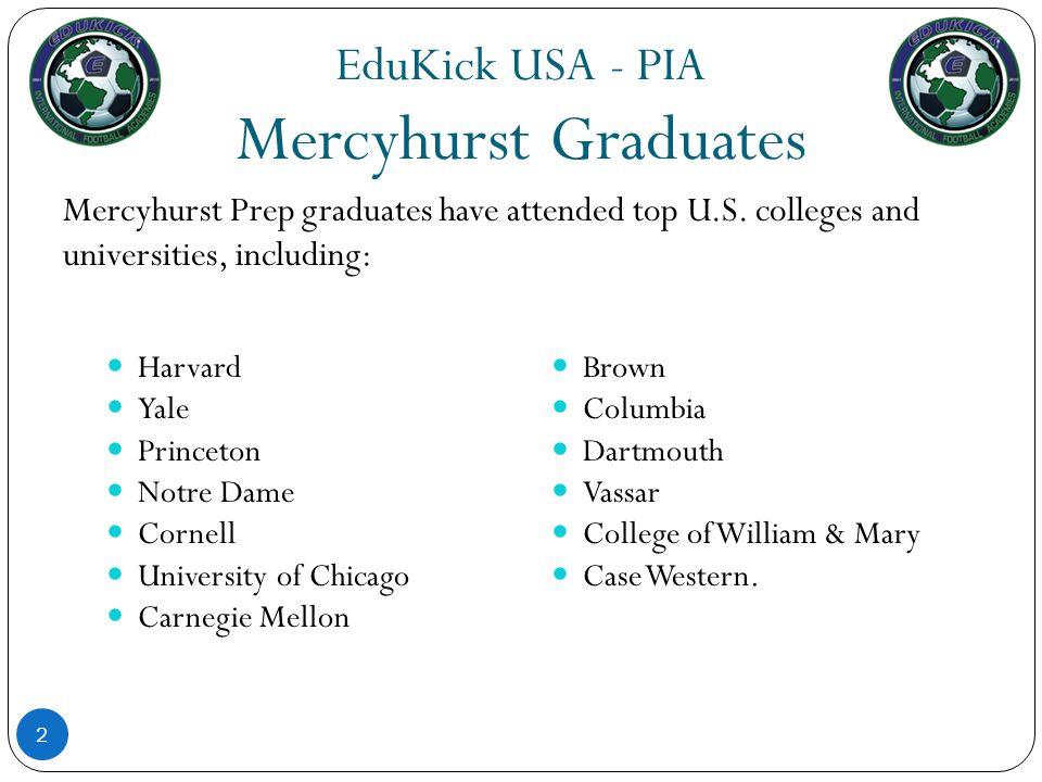 EduKick USA - PIA Mercyhurst Graduates
