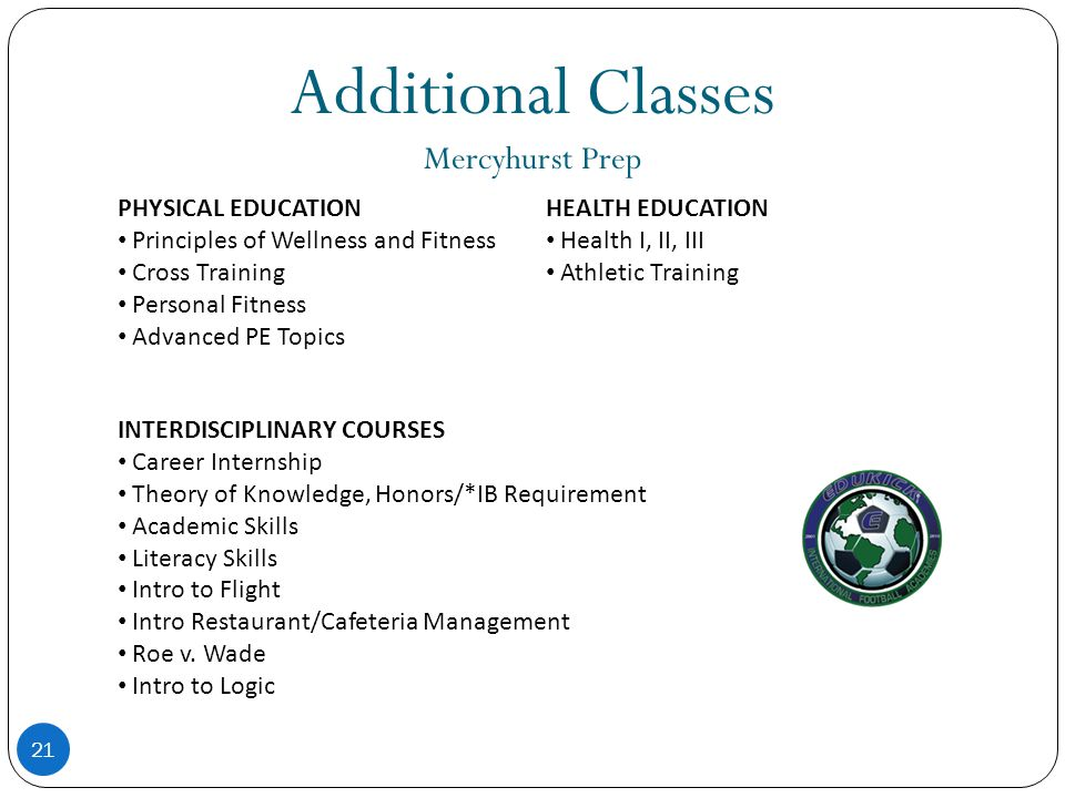 Additional Classes Mercyhurst Prep PHYSICAL EDUCATION HEALTH EDUCATION