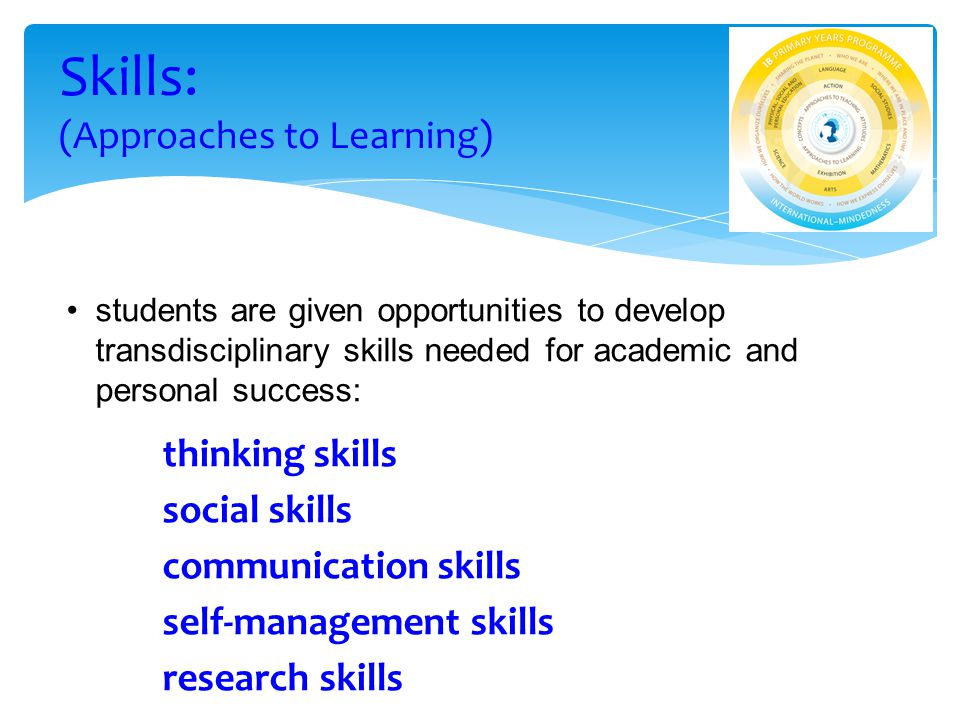 Skills: (Approaches to Learning)