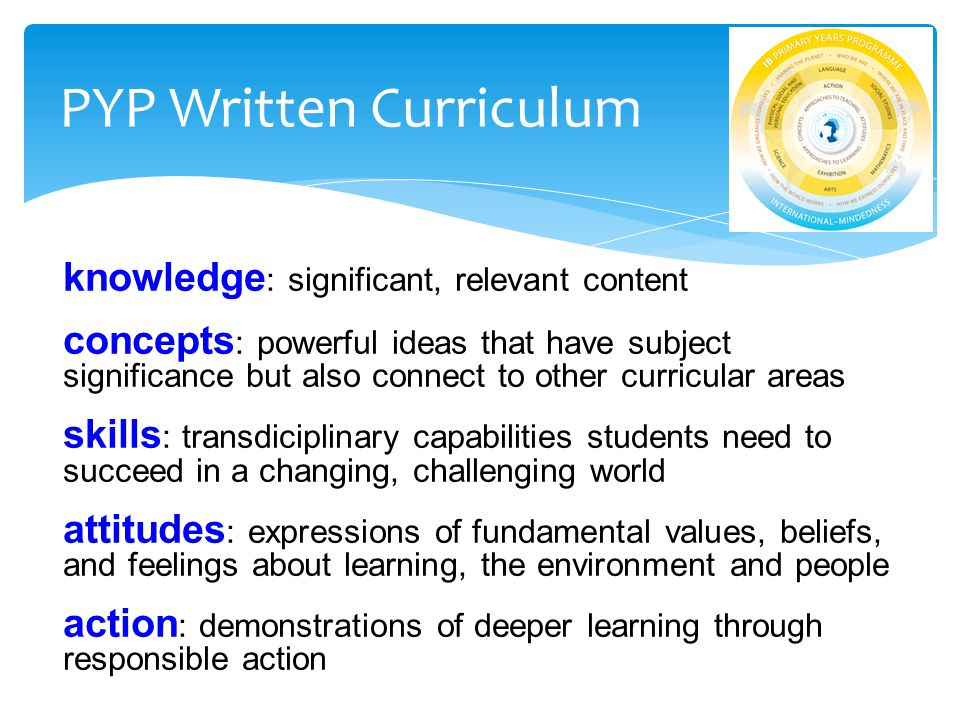 PYP Written Curriculum