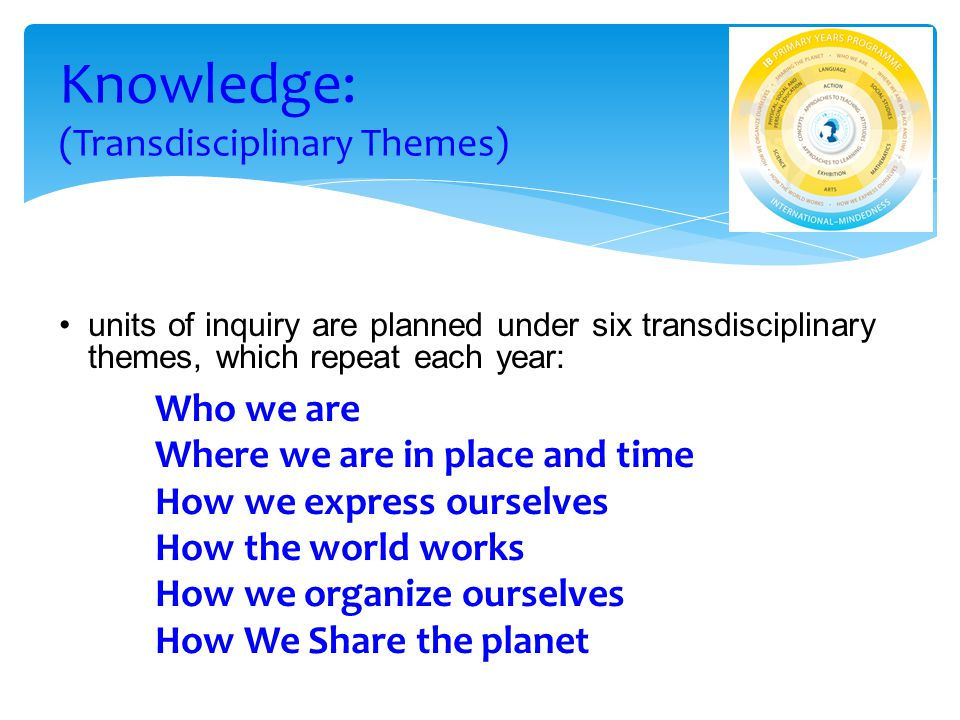 Knowledge: (Transdisciplinary Themes)