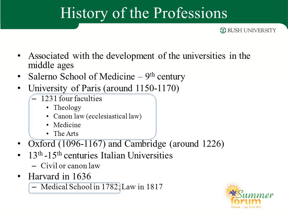 History of the Professions