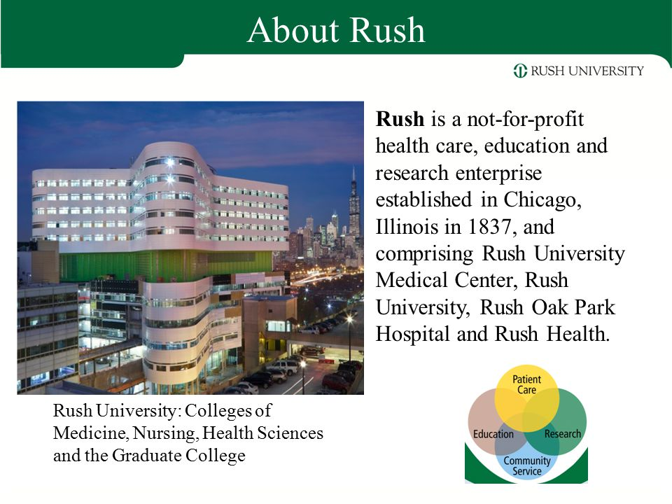 About Rush