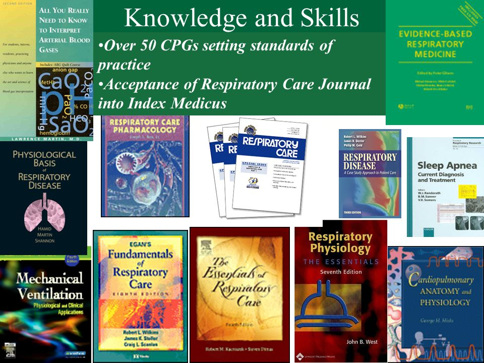 Knowledge and Skills Over 50 CPGs setting standards of practice