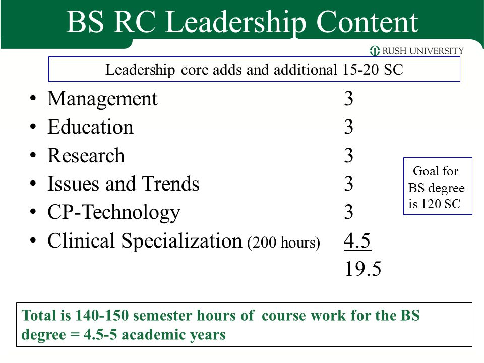 BS RC Leadership Content