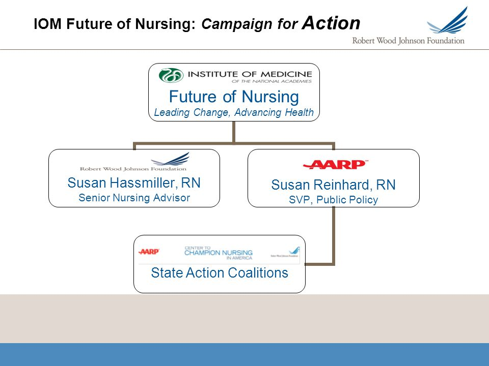 IOM Future of Nursing: Campaign for Action